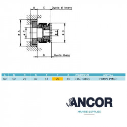 Ancor 747 Mechanical Seal...