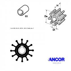 Ancor 2081 impeller