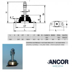 Ancor 2124 - Engine Mount...